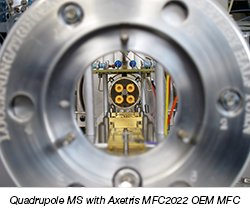 Mass Flow Controller MFC2022